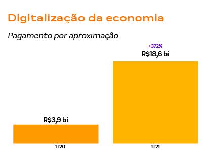 economia digital 1